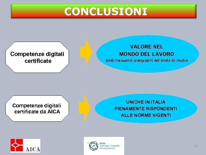 CONCLUSIONI Competenze digitali certificate da AICA VALORE NEL MONDO DEL LAVORO titoli formativi integrativi