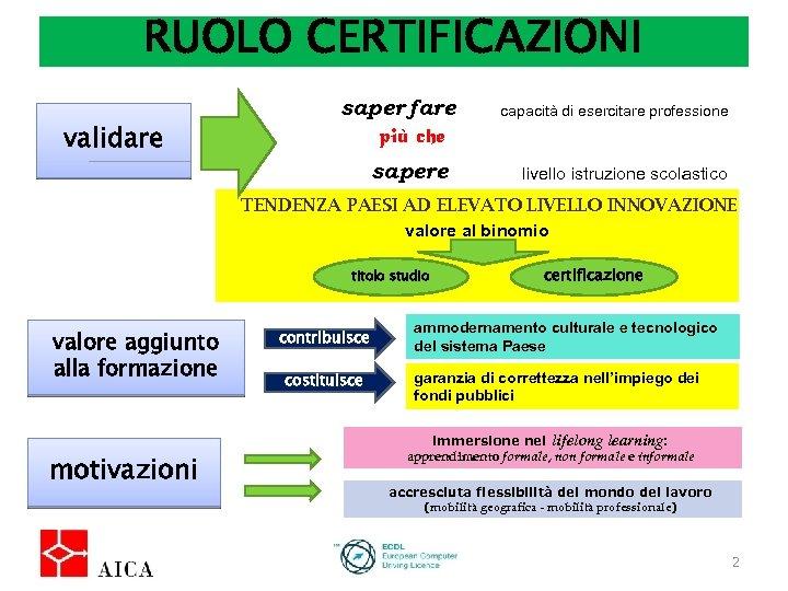 RUOLO CERTIFICAZIONI validare saper fare più che sapere capacità di esercitare professione livello istruzione