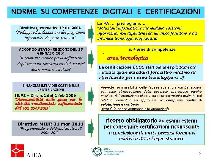 """NORME SU COMPETENZE DIGITALI E CERTIFICAZIONI Direttiva governativa 19 dic 2003 """"Sviluppo ed utilizzazione"""