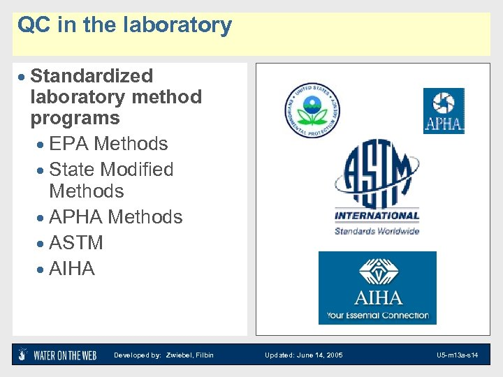QC in the laboratory · Standardized laboratory method programs · EPA Methods · State