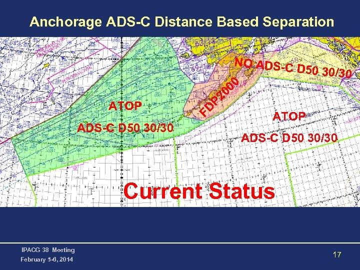 Anchorage ADS-C Distance Based Separation D 50 30/30 ADS-C D 50 30/30 FD ATOP
