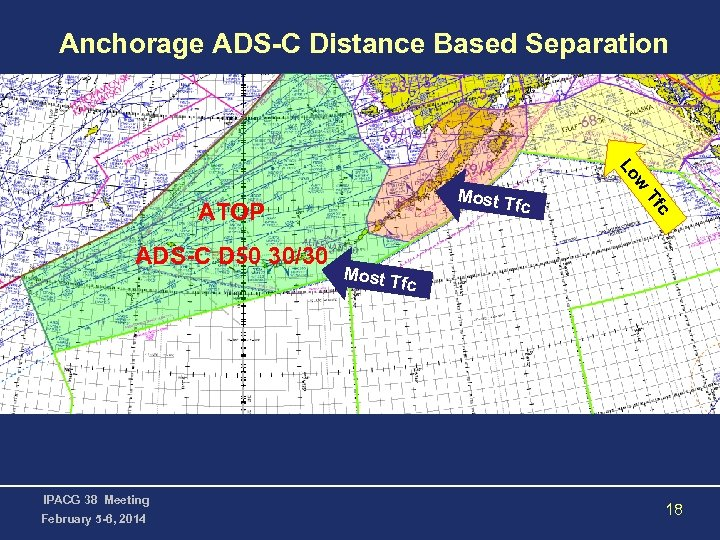 Anchorage ADS-C Distance Based Separation c Tf fc ATOP ADS-C D 50 30/30 w