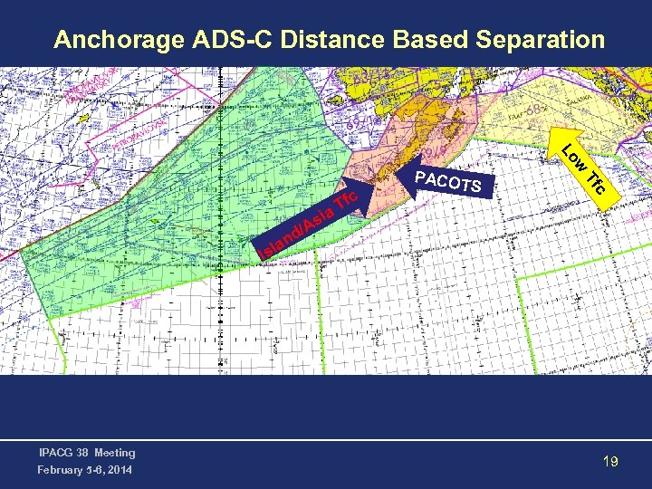 Anchorage ADS-C Distance Based Separation TS c Tf si d/A w Lo c Tf