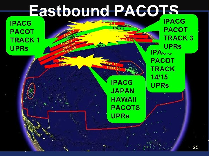 Eastbound PACOTS IPACG PACOT TRACK 1 UPRs k 1 rac k 2 T c