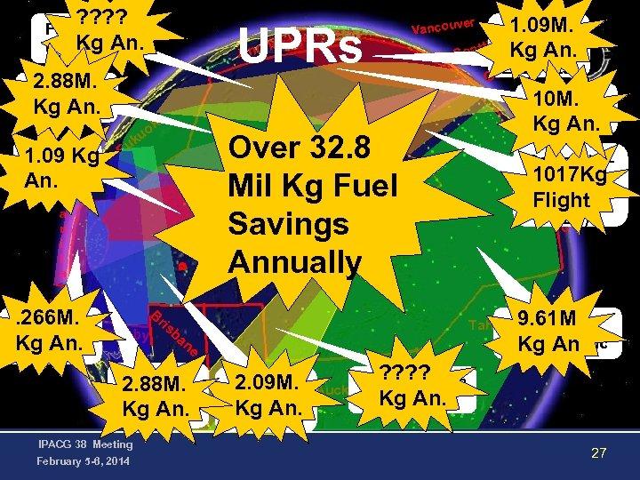 ? ? UPRs Far East Kg An. California 2. 88 M. Asia Hawaii Kg