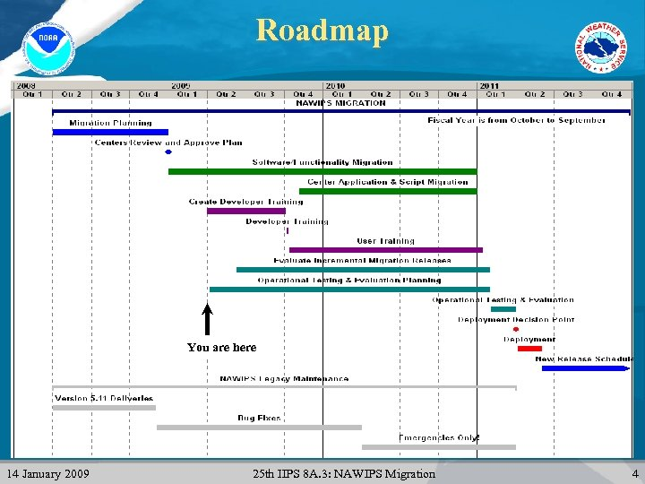 Roadmap You are here 14 January 2009 25 th IIPS 8 A. 3: NAWIPS