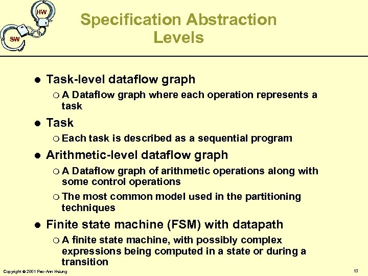 HW Specification Abstraction Levels SW l Task-level dataflow graph m. A Dataflow graph where