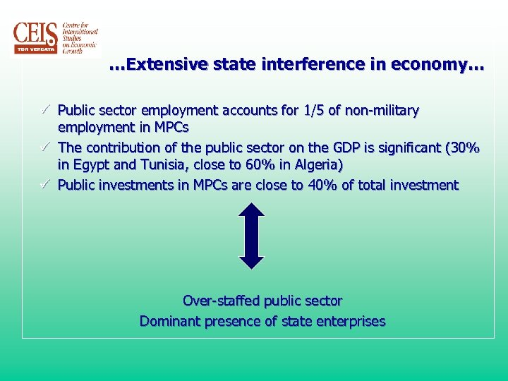 …Extensive state interference in economy… ü Public sector employment accounts for 1/5 of non-military
