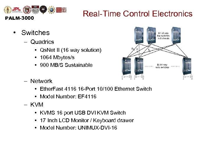 Real-Time Control Electronics PALM-3000 • Switches – Quadrics • Qs. Net II (16 way