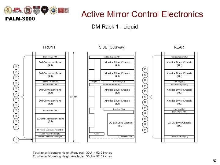 PALM-3000 Active Mirror Control Electronics • Layout (Liquid: Rack 1) 30