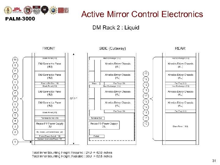 PALM-3000 Active Mirror Control Electronics • Layout (Liquid: Rack 2) 31