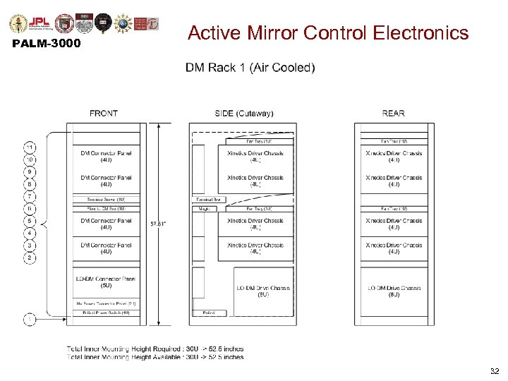 PALM-3000 Active Mirror Control Electronics • Layout (Air: Rack 1) 32