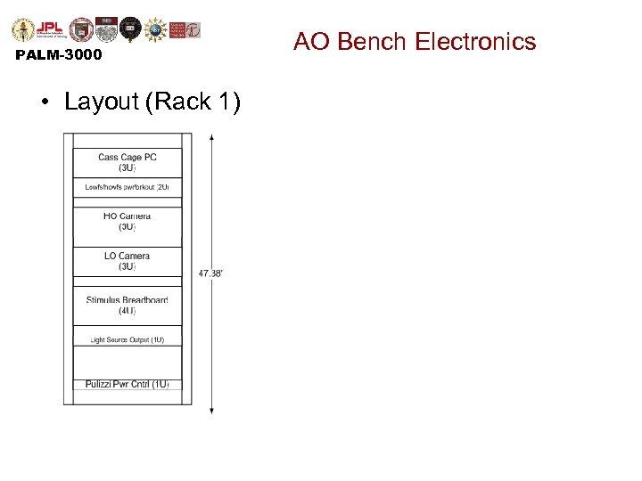 PALM-3000 • Layout (Rack 1) AO Bench Electronics