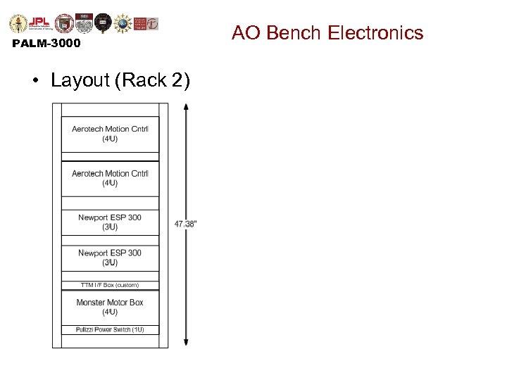 PALM-3000 • Layout (Rack 2) AO Bench Electronics