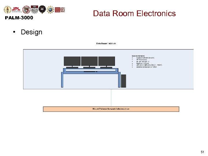 PALM-3000 Data Room Electronics • Design 51