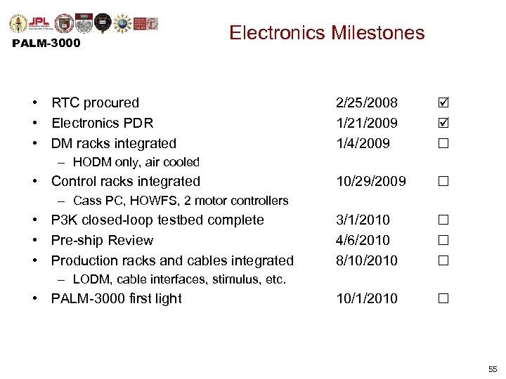 PALM-3000 Electronics Milestones • RTC procured • Electronics PDR • DM racks integrated 2/25/2008