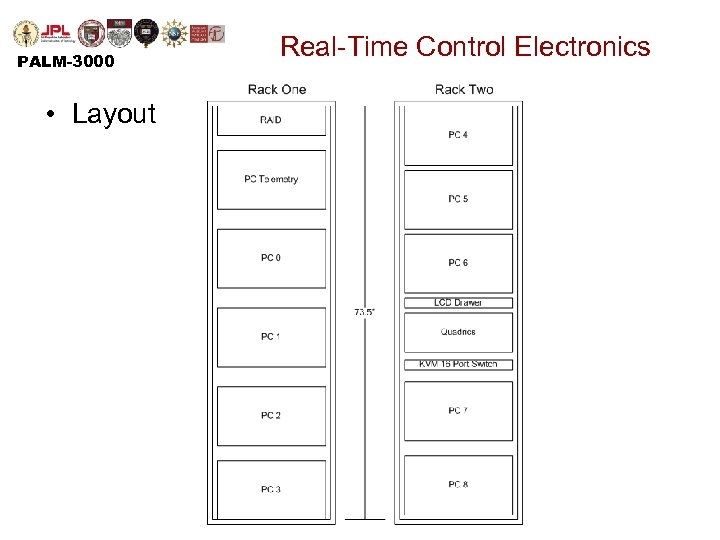 PALM-3000 • Layout Real-Time Control Electronics