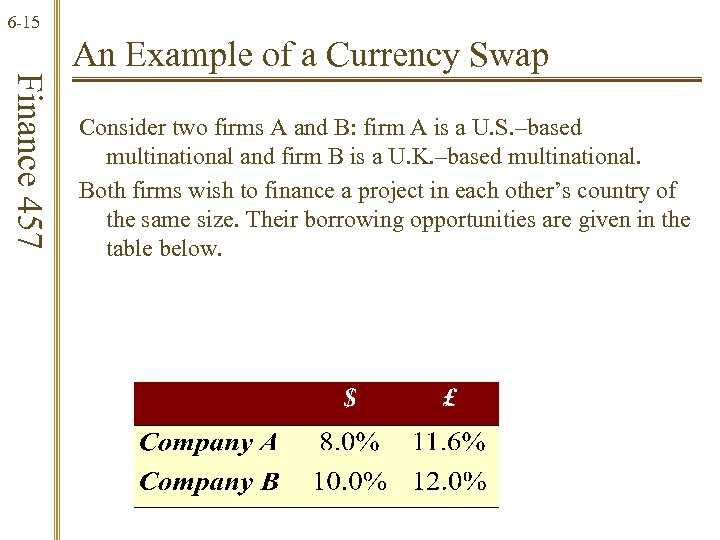 6 -15 Finance 457 An Example of a Currency Swap Consider two firms A