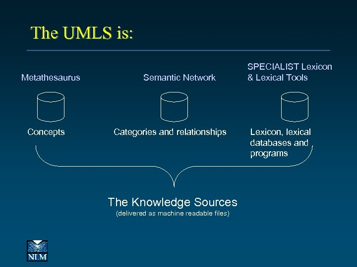 The UMLS is: Metathesaurus Concepts Semantic Network Categories and relationships The Knowledge Sources (delivered