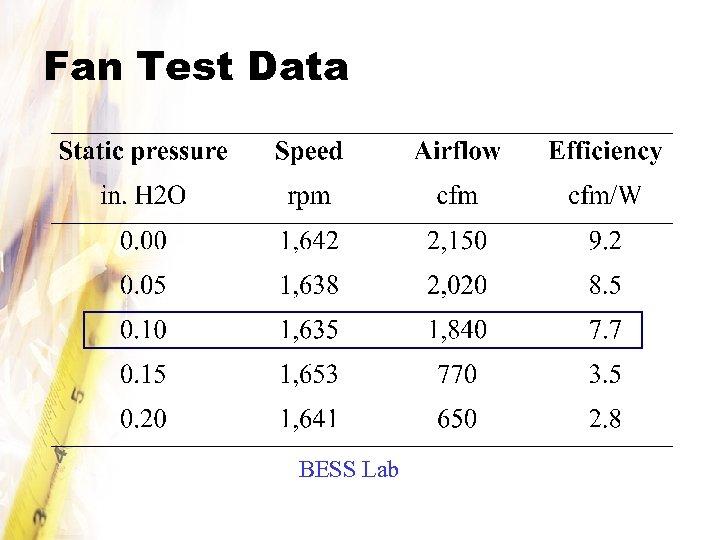 Fan Test Data BESS Lab