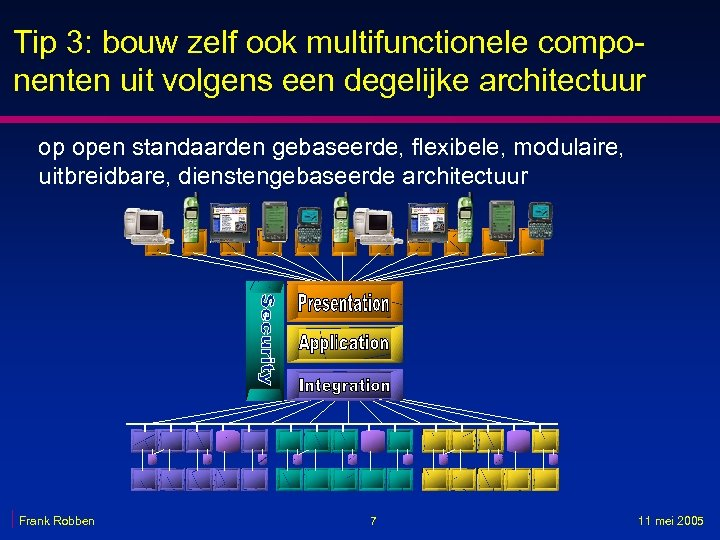 Tip 3: bouw zelf ook multifunctionele componenten uit volgens een degelijke architectuur op open