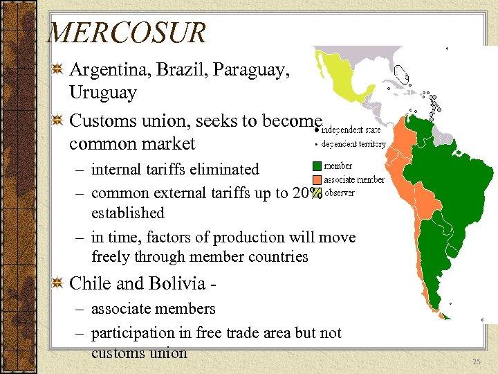 MERCOSUR Argentina, Brazil, Paraguay, Uruguay Customs union, seeks to become common market – internal