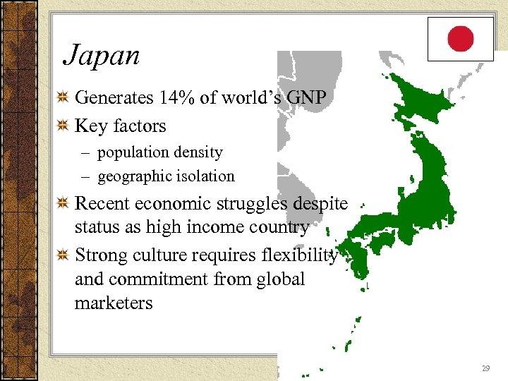 Japan Generates 14% of world's GNP Key factors – population density – geographic isolation