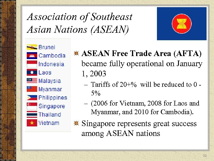 Association of Southeast Asian Nations (ASEAN) ASEAN Free Trade Area (AFTA) became fully operational