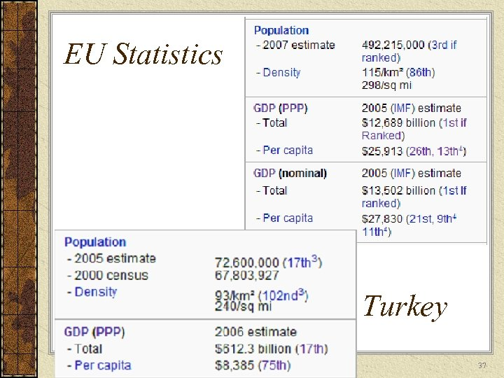 EU Statistics Turkey 37