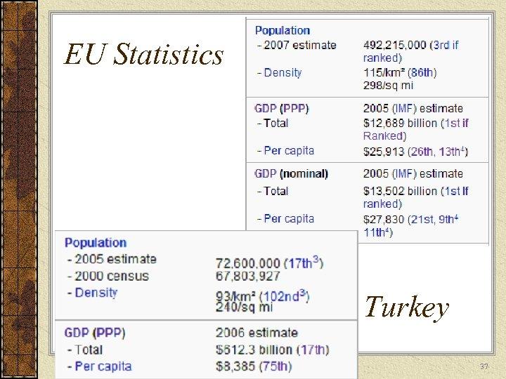 EU Statistics Turkey 37