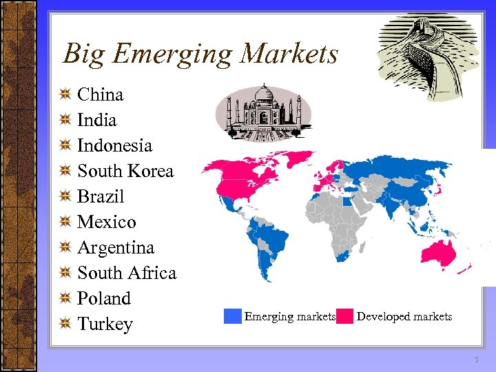 Big Emerging Markets China India Indonesia South Korea Brazil Mexico Argentina South Africa Poland