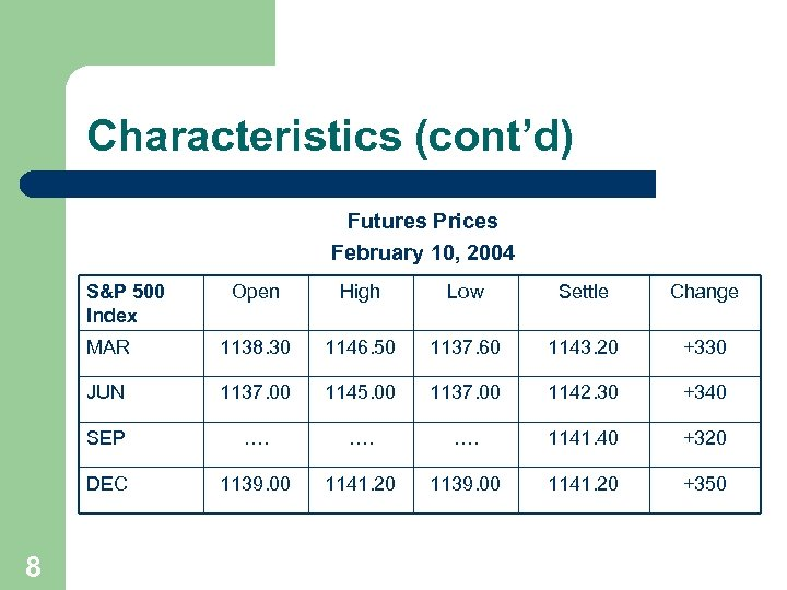 Characteristics (cont'd) Futures Prices February 10, 2004 S&P 500 Index High Low Settle Change