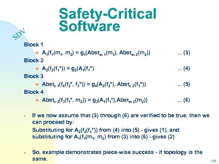 DV S Safety-Critical Software Block 1 u A 1(f 1(m 1, m 2) =