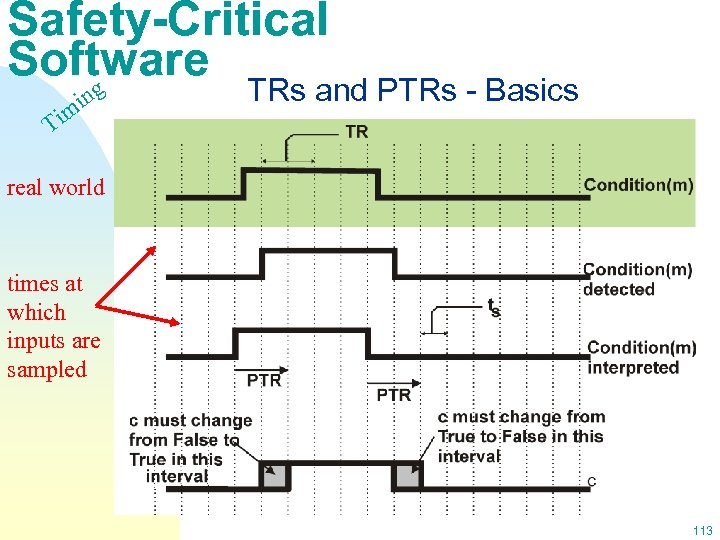 Safety-Critical Software g in m Ti TRs and PTRs - Basics real world times