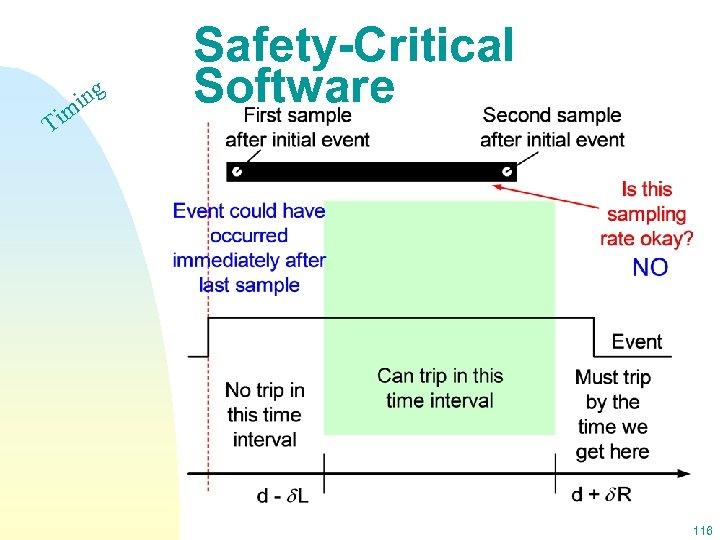 Ti ing m Safety-Critical Software 116