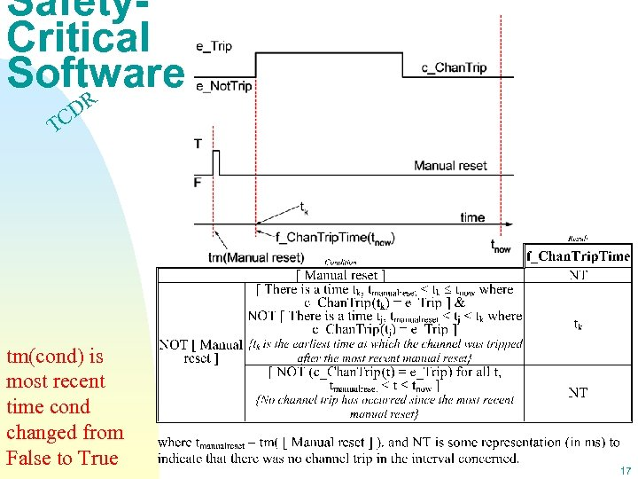 Safety. Critical Software DR C T tm(cond) is most recent time cond changed from