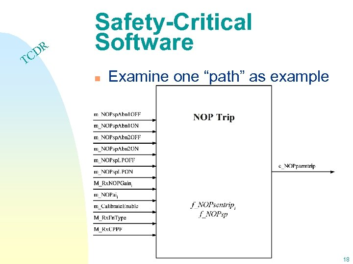 """DR C Safety-Critical Software T n Examine one """"path"""" as example 18"""