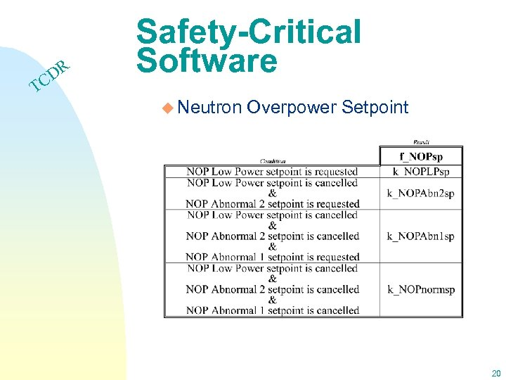 T DR C Safety-Critical Software u Neutron Overpower Setpoint 20