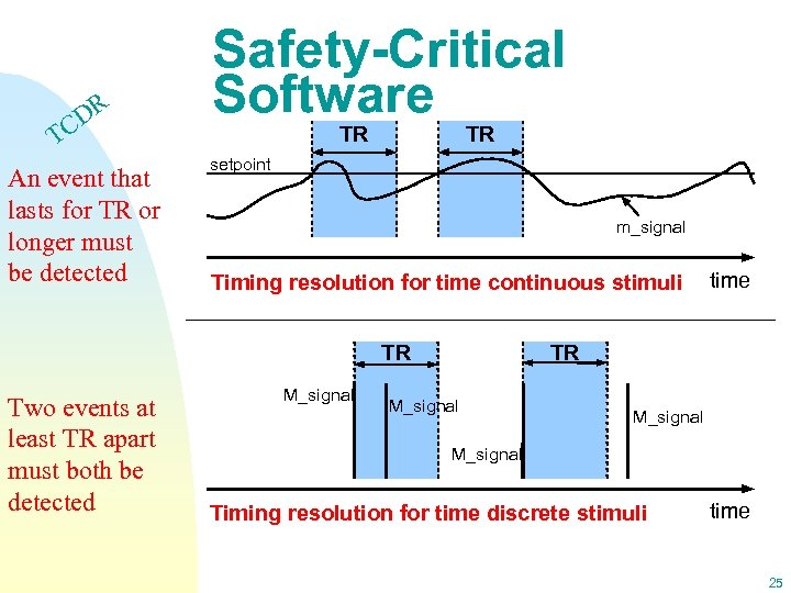 DR C Safety-Critical Software TR T An event that lasts for TR or longer