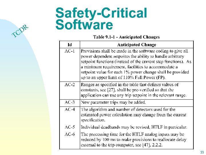 DR C Safety-Critical Software T 33