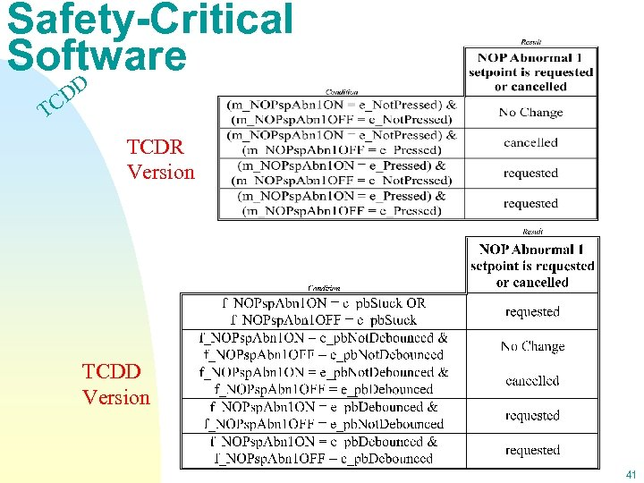 Safety-Critical Software DD C T TCDR Version TCDD Version 41