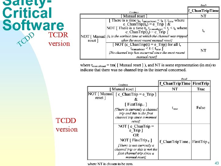 Safety. Critical Software TCDR DD TC version TCDD version 43