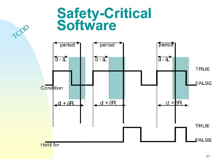 DD C Safety-Critical Software T 47