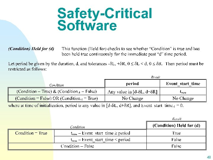 Safety-Critical Software 48