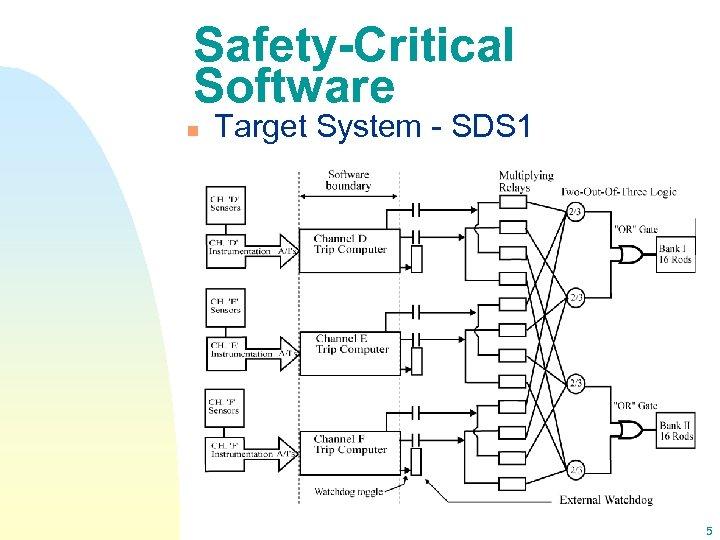 Safety-Critical Software n Target System - SDS 1 5