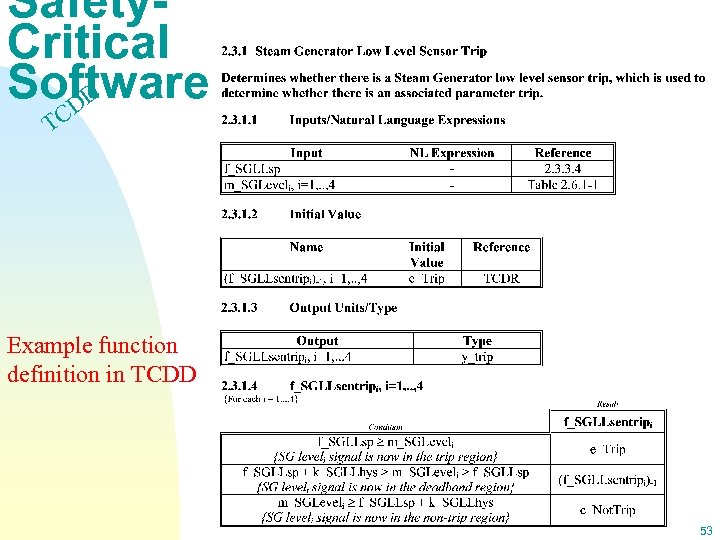 Safety. Critical Software DD TC Example function definition in TCDD 53