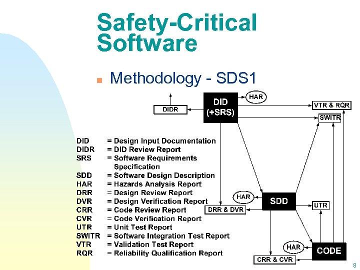 Safety-Critical Software n Methodology - SDS 1 8