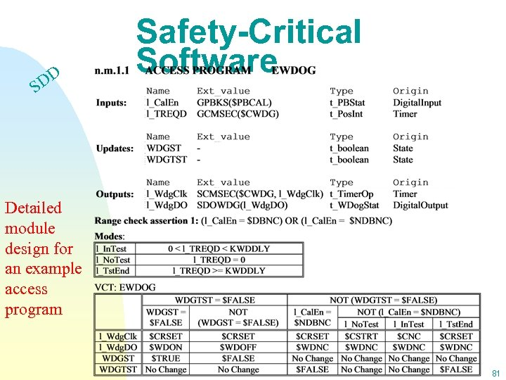 DD S Safety-Critical Software Detailed module design for an example access program 81