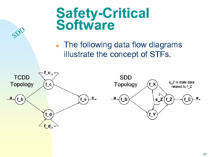 DD S Safety-Critical Software n The following data flow diagrams illustrate the concept of