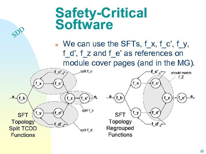 DD S Safety-Critical Software n We can use the SFTs, f_x, f_c', f_y, f_d',